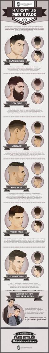 Uomo e rasature
